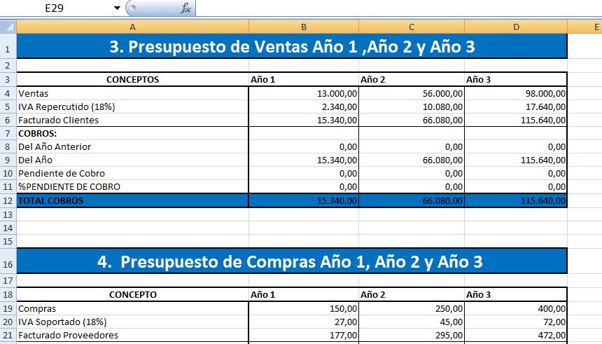 Ejemplo de plan de negocios y plantilla GRATIS | Sugerendo
