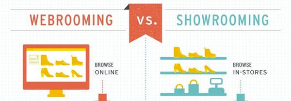 Cabecera_Webrooming-Showrooming