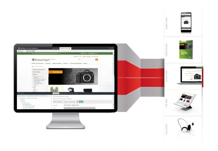 gestión de información de producto Intershop