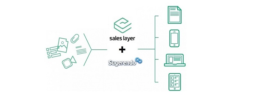 sales layer + sugerendo 2