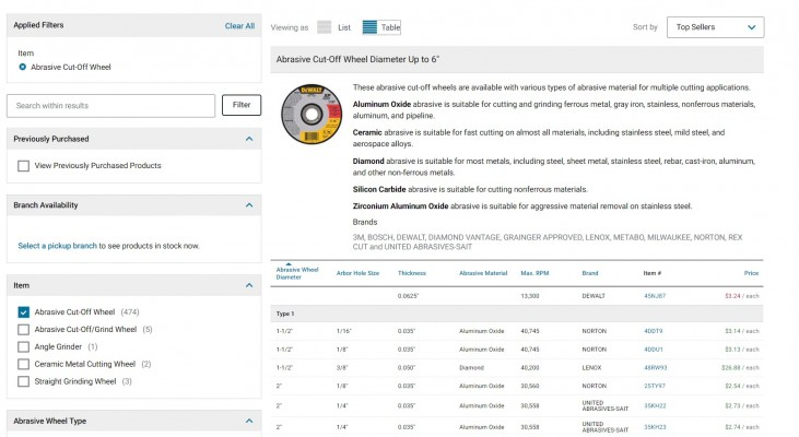 Ejemplos de sitios b2b e-commerce